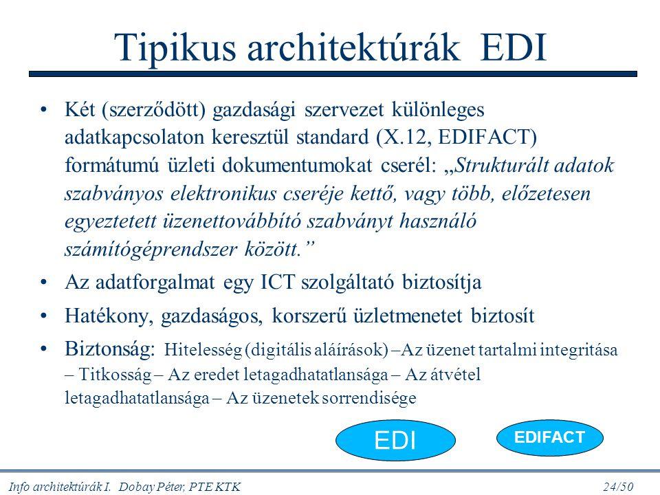 Info architektúrák I. Dobay Péter, PTE KTK 24/50 Tipikus architektúrák EDI Két (szerződött) gazdasági szervezet különleges adatkapcsolaton keresztül s