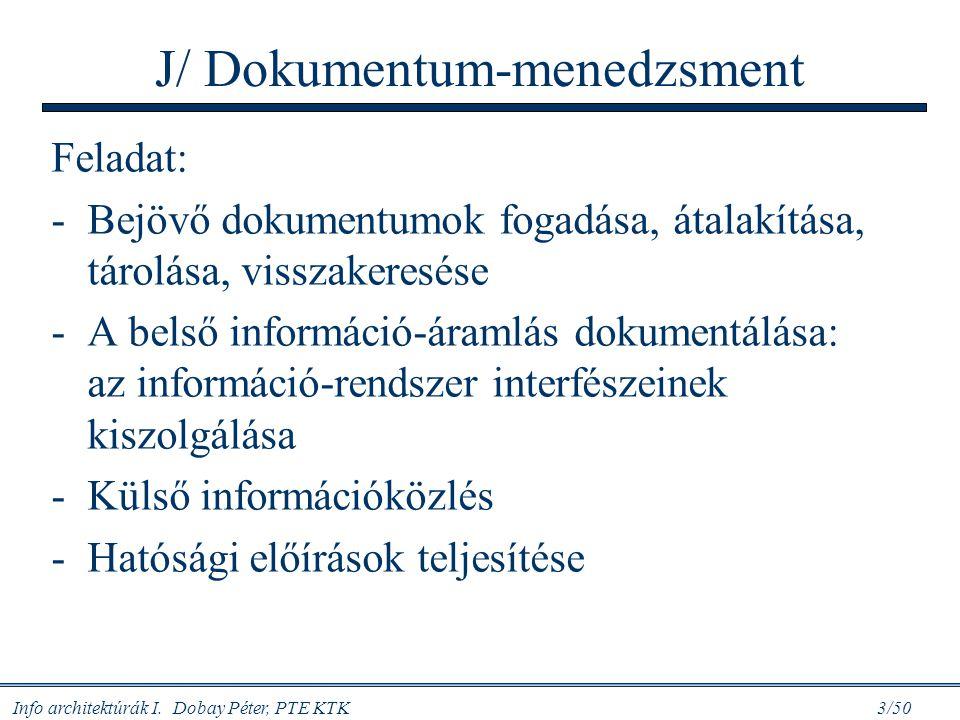 Info architektúrák I. Dobay Péter, PTE KTK 3/50 J/ Dokumentum-menedzsment Feladat: -Bejövő dokumentumok fogadása, átalakítása, tárolása, visszakeresés