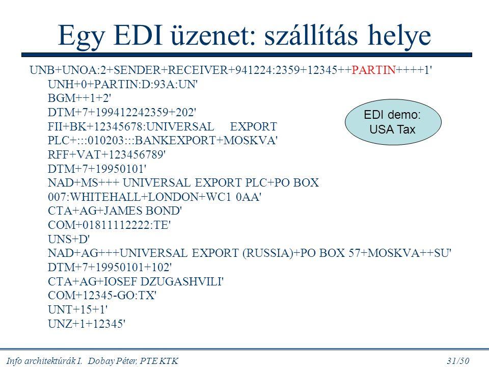Info architektúrák I. Dobay Péter, PTE KTK 31/50 Egy EDI üzenet: szállítás helye UNB+UNOA:2+SENDER+RECEIVER+941224:2359+12345++PARTIN++++1' UNH+0+PART