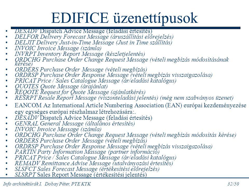 Info architektúrák I. Dobay Péter, PTE KTK 32/50 EDIFICE üzenettípusok DESADV Dispatch Advice Message (feladási értesítés) DELFOR Delivery Forecast Me