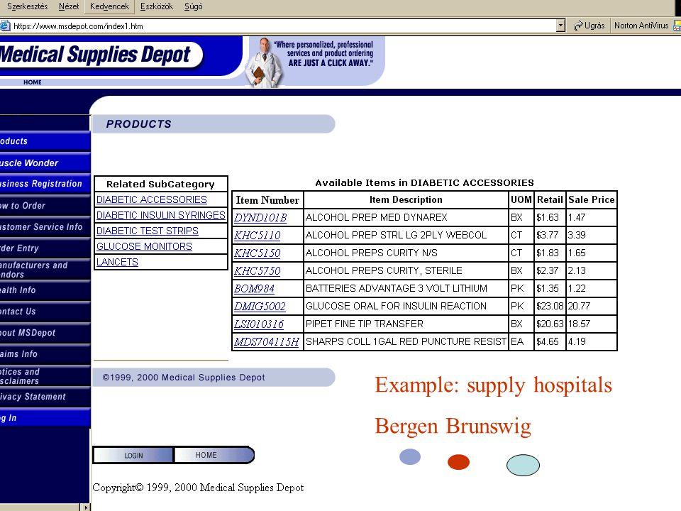 Info architektúrák I. Dobay Péter, PTE KTK 34/50 Example: supply hospitals Bergen Brunswig