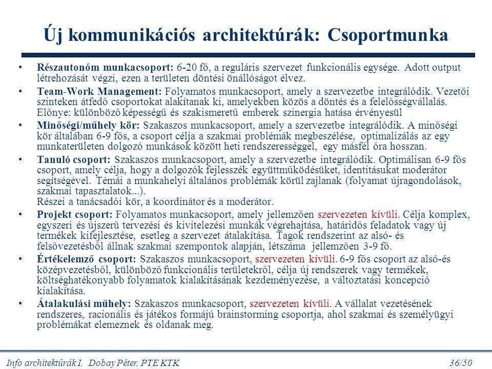 Info architektúrák I. Dobay Péter, PTE KTK 36/50 Új kommunikációs architektúrák: Csoportmunka Részautonóm munkacsoport: 6-20 fő, a reguláris szervezet