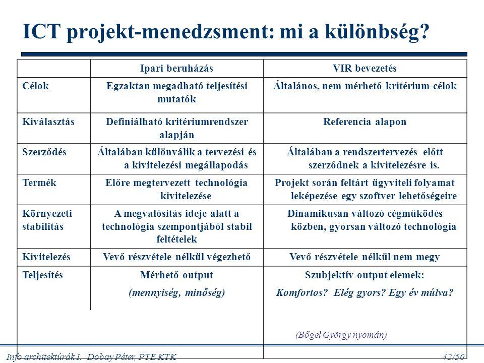 Info architektúrák I. Dobay Péter, PTE KTK 42/50 ICT projekt-menedzsment: mi a különbség? Ipari beruházásVIR bevezetés CélokEgzaktan megadható teljesí