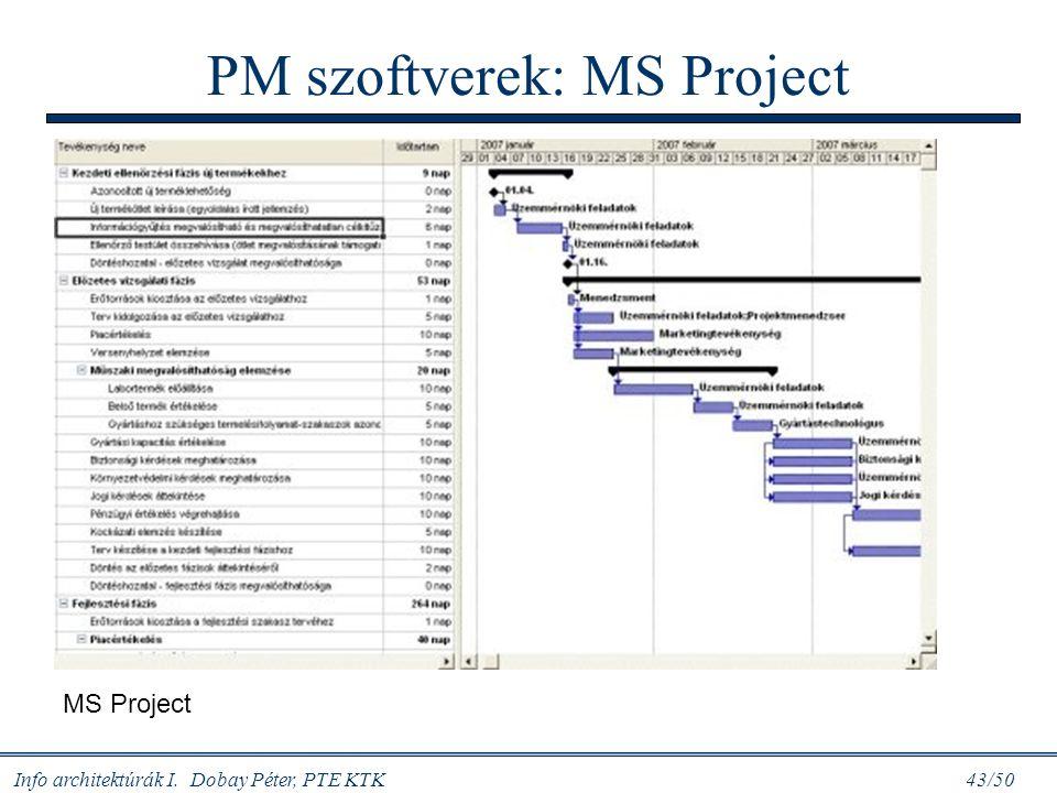 Info architektúrák I. Dobay Péter, PTE KTK 43/50 PM szoftverek: MS Project MS Project
