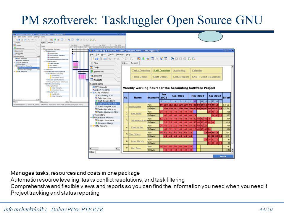 Info architektúrák I. Dobay Péter, PTE KTK 44/50 PM szoftverek: TaskJuggler Open Source GNU Manages tasks, resources and costs in one package Automati