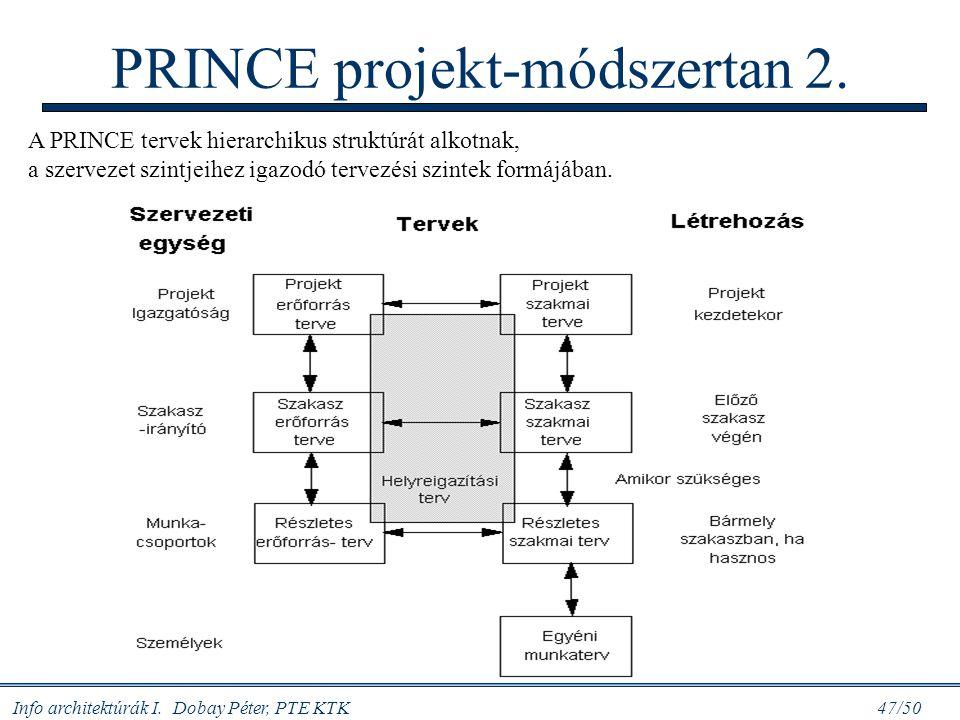 Info architektúrák I. Dobay Péter, PTE KTK 47/50 PRINCE projekt-módszertan 2. A PRINCE tervek hierarchikus struktúrát alkotnak, a szervezet szintjeihe