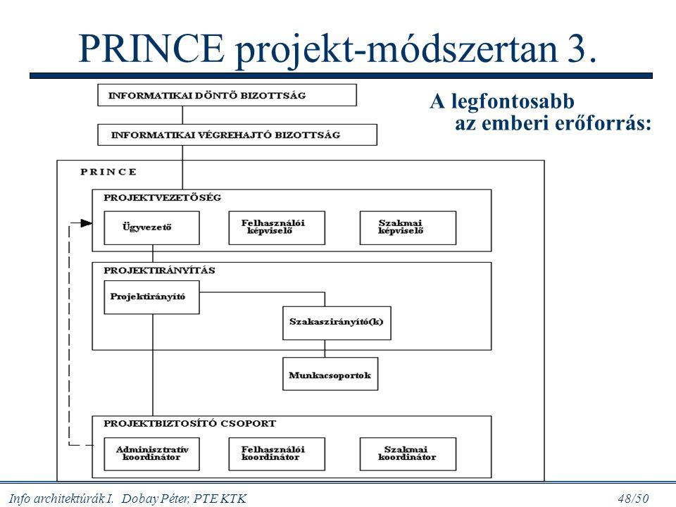 Info architektúrák I. Dobay Péter, PTE KTK 48/50 A legfontosabb az emberi erőforrás: PRINCE projekt-módszertan 3.