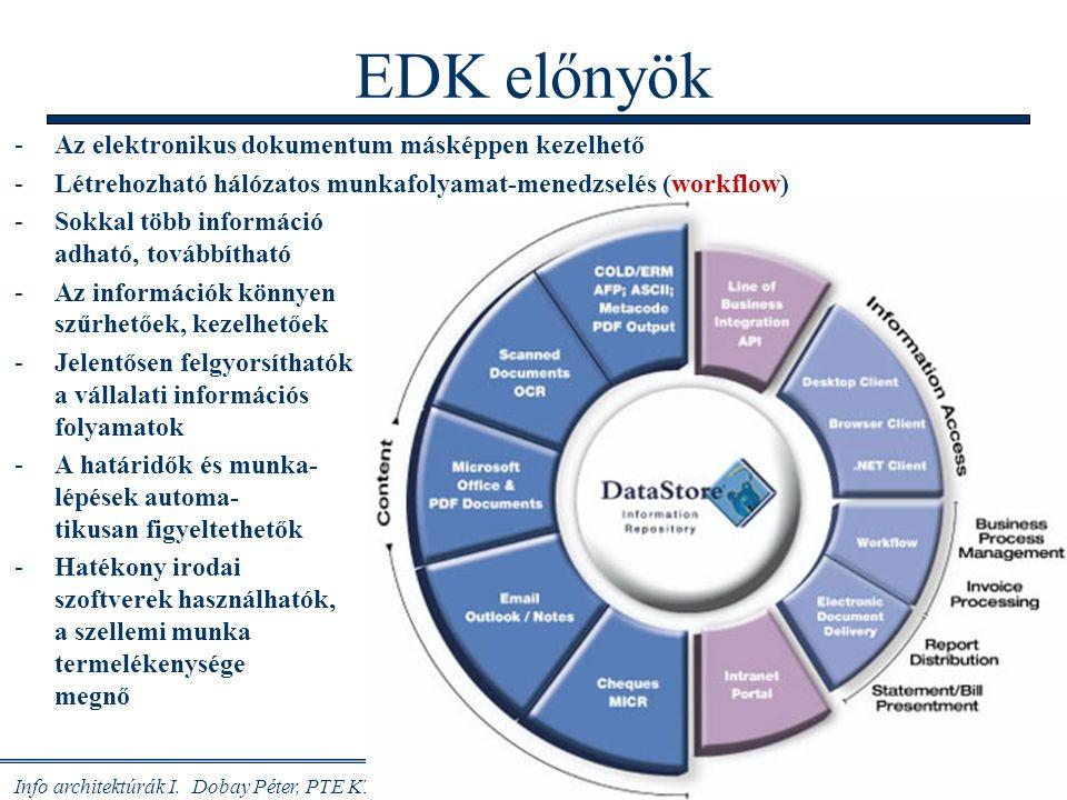 Info architektúrák I. Dobay Péter, PTE KTK 8/50 EDK előnyök -Az elektronikus dokumentum másképpen kezelhető -Létrehozható hálózatos munkafolyamat-mene