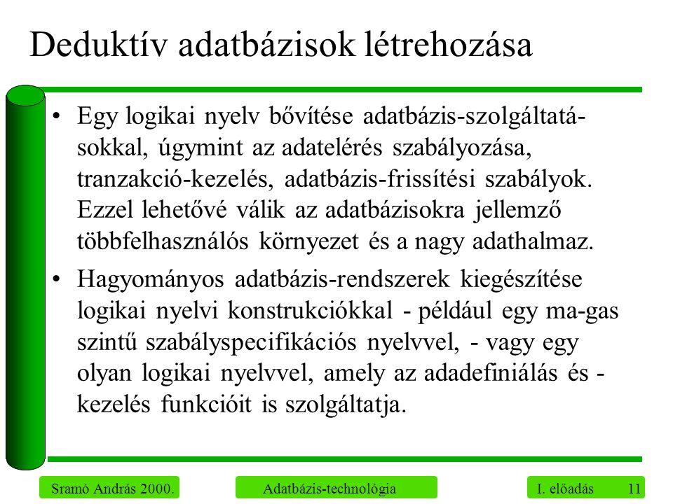 11 Sramó András 2000. Adatbázis-technológia I. előadás Deduktív adatbázisok létrehozása Egy logikai nyelv bővítése adatbázis-szolgáltatá- sokkal, úgym