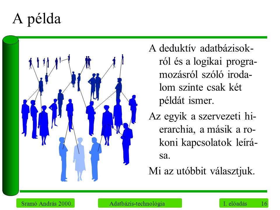 16 Sramó András 2000. Adatbázis-technológia I. előadás A példa A deduktív adatbázisok- ról és a logikai progra- mozásról szóló iroda- lom szinte csak