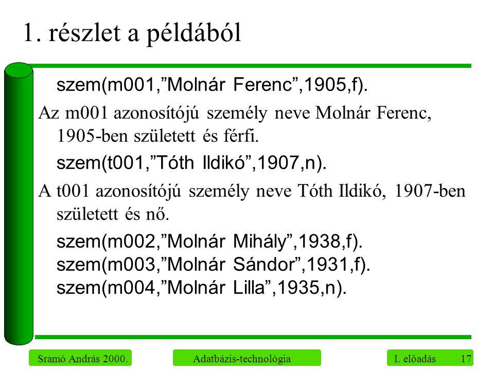 """17 Sramó András 2000. Adatbázis-technológia I. előadás 1. részlet a példából szem(m001,""""Molnár Ferenc"""",1905,f). Az m001 azonosítójú személy neve Molná"""