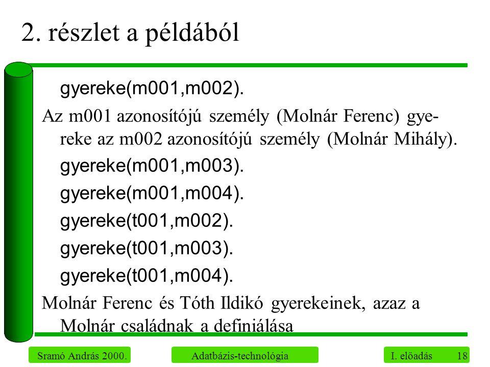 18 Sramó András 2000. Adatbázis-technológia I. előadás 2. részlet a példából gyereke(m001,m002). Az m001 azonosítójú személy (Molnár Ferenc) gye- reke