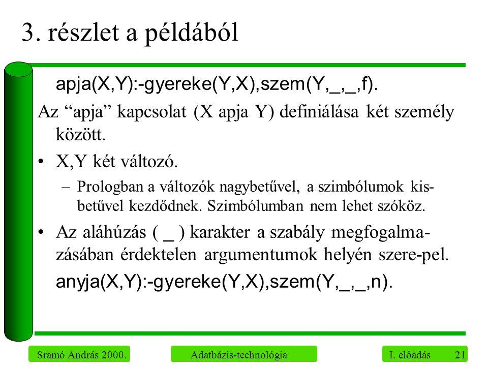 """21 Sramó András 2000. Adatbázis-technológia I. előadás 3. részlet a példából apja(X,Y):-gyereke(Y,X),szem(Y,_,_,f). Az """"apja"""" kapcsolat (X apja Y) def"""