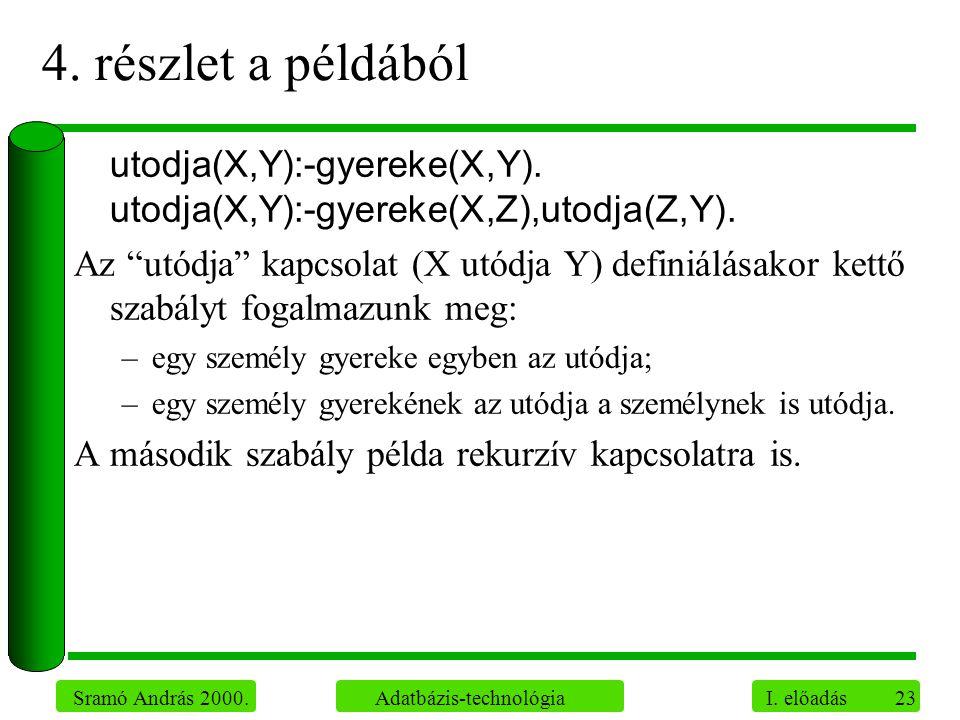 """23 Sramó András 2000. Adatbázis-technológia I. előadás 4. részlet a példából utodja(X,Y):-gyereke(X,Y). utodja(X,Y):-gyereke(X,Z),utodja(Z,Y). Az """"utó"""