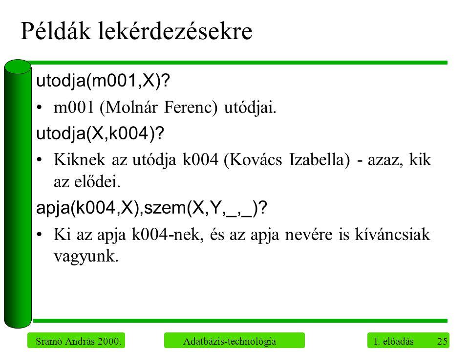 25 Sramó András 2000. Adatbázis-technológia I. előadás Példák lekérdezésekre utodja(m001,X)? m001 (Molnár Ferenc) utódjai. utodja(X,k004)? Kiknek az u