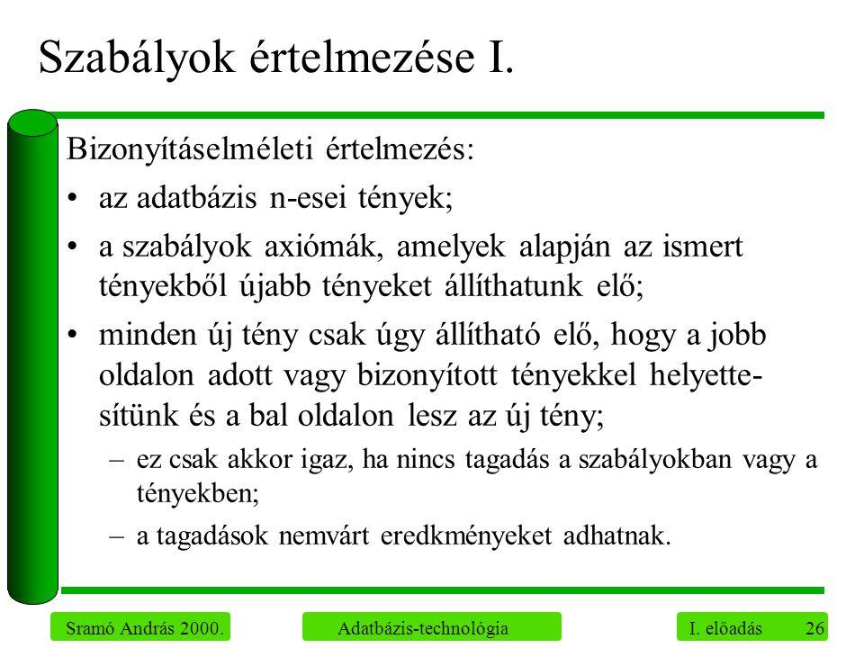 26 Sramó András 2000. Adatbázis-technológia I. előadás Szabályok értelmezése I. Bizonyításelméleti értelmezés: az adatbázis n-esei tények; a szabályok