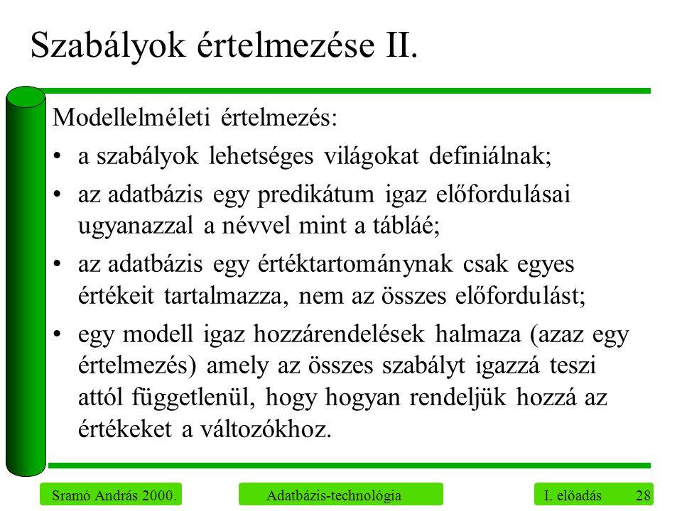 28 Sramó András 2000. Adatbázis-technológia I. előadás Szabályok értelmezése II. Modellelméleti értelmezés: a szabályok lehetséges világokat definiáln