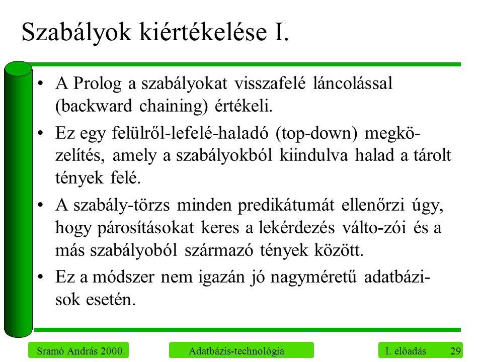 29 Sramó András 2000. Adatbázis-technológia I. előadás Szabályok kiértékelése I. A Prolog a szabályokat visszafelé láncolással (backward chaining) ért