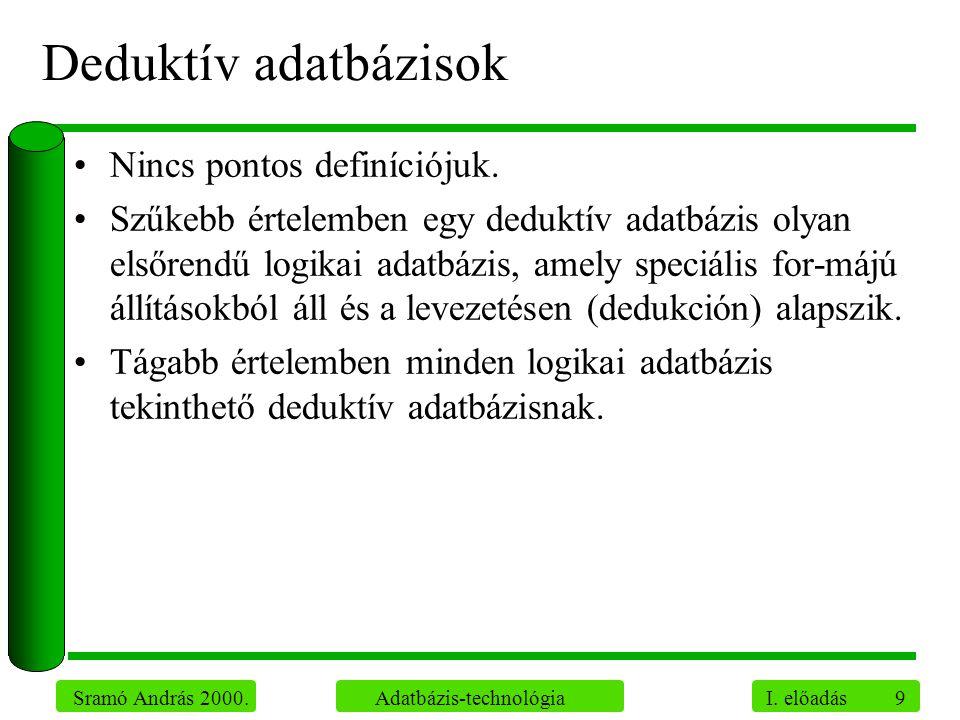 9 Sramó András 2000. Adatbázis-technológia I. előadás Deduktív adatbázisok Nincs pontos definíciójuk. Szűkebb értelemben egy deduktív adatbázis olyan