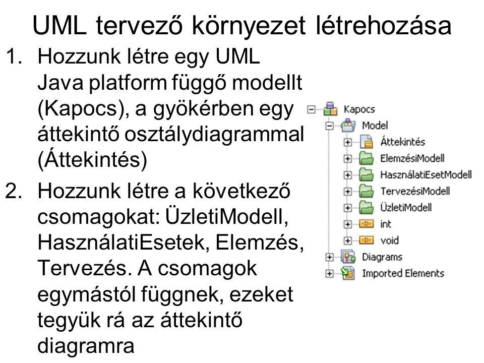 UML tervező környezet létrehozása 1.Hozzunk létre egy UML Java platform függő modellt (Kapocs), a gyökérben egy áttekintő osztálydiagrammal (Áttekintés) 2.Hozzunk létre a következő csomagokat: ÜzletiModell, HasználatiEsetek, Elemzés, Tervezés.