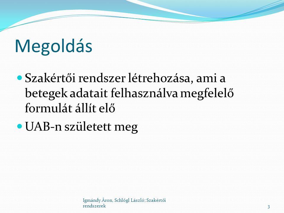 Megoldás Szakértői rendszer létrehozása, ami a betegek adatait felhasználva megfelelő formulát állít elő UAB-n született meg 3 Igmándy Áron, Schlőgl L