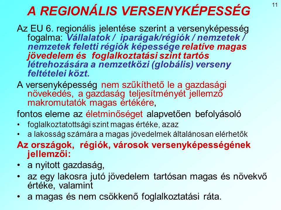 11 A REGIONÁLIS VERSENYKÉPESSÉG Az EU 6.