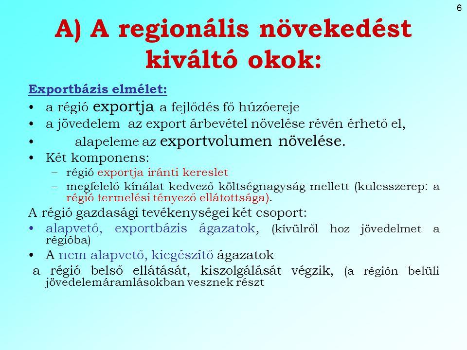 6 A) A regionális növekedést kiváltó okok: Exportbázis elmélet: a régió exportja a fejlődés fő húzóereje a jövedelem az export árbevétel növelése révén érhető el, alapeleme az exportvolumen növelése.