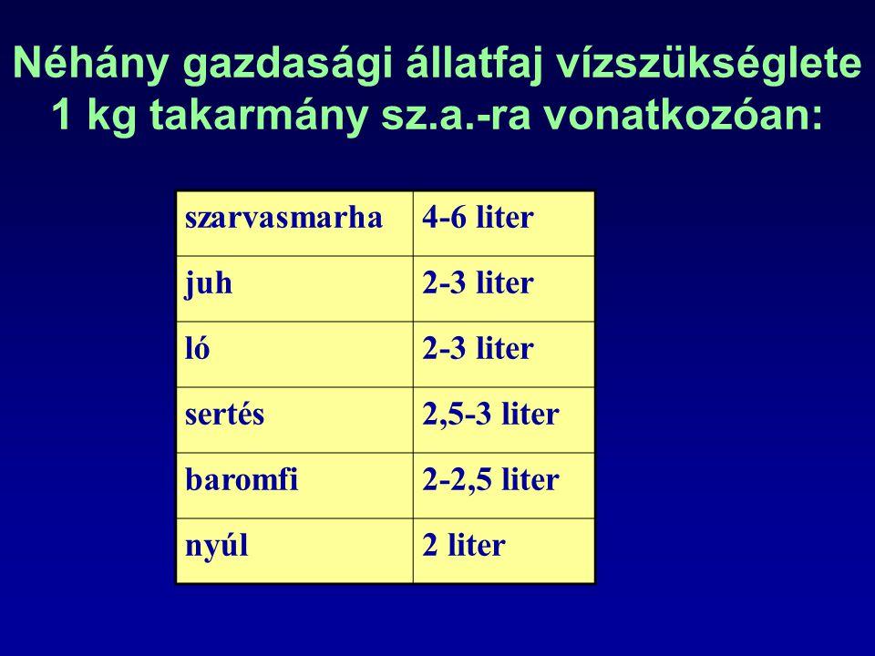 Néhány gazdasági állatfaj vízszükséglete 1 kg takarmány sz.a.-ra vonatkozóan: szarvasmarha4-6 liter juh2-3 liter ló2-3 liter sertés2,5-3 liter baromfi2-2,5 liter nyúl2 liter
