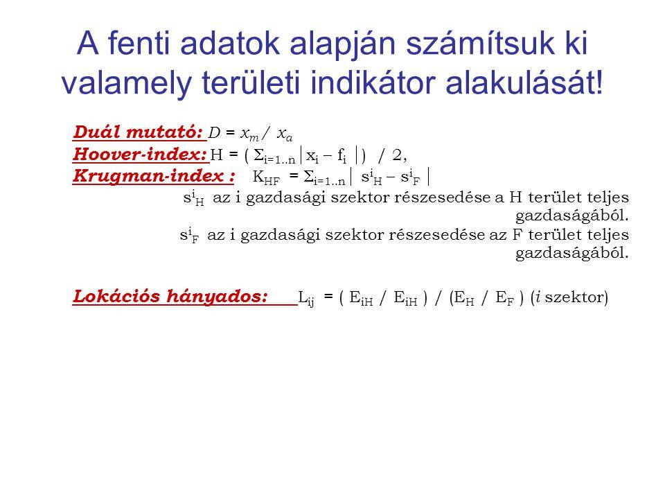 A fenti adatok alapján számítsuk ki valamely területi indikátor alakulását! Duál mutató: D = x m / x a Hoover-index: H = (  i=1..n  x i – f i  ) /