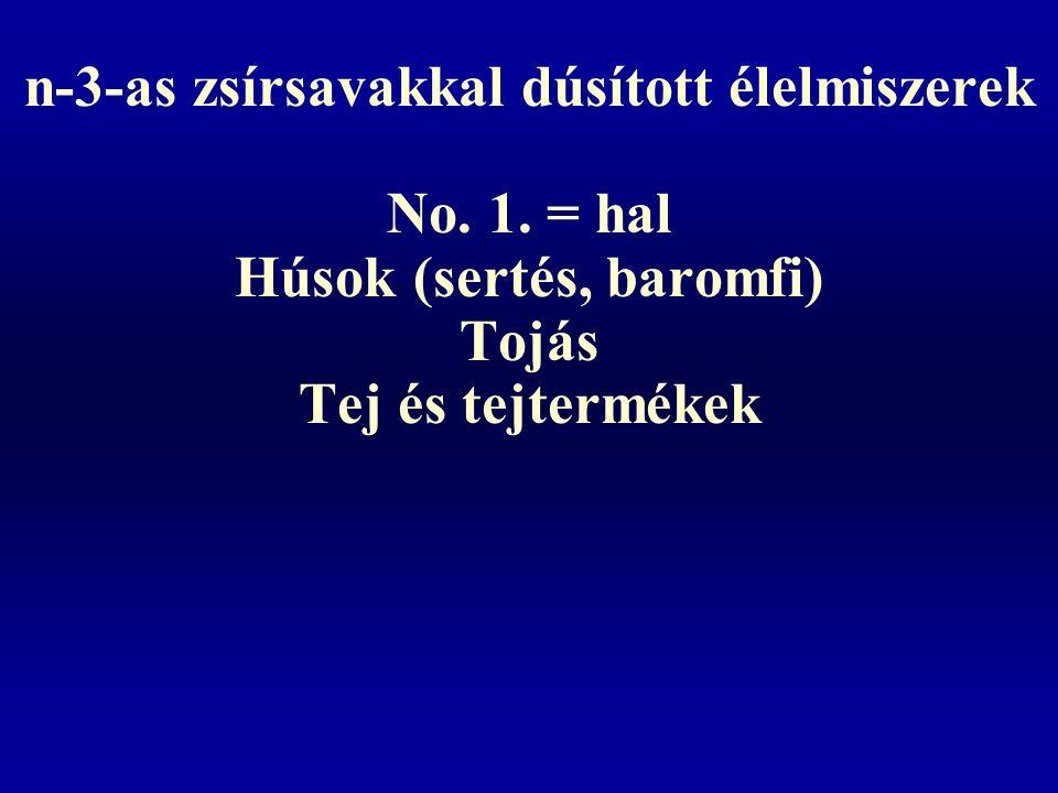 n-3-as zsírsavakkal dúsított élelmiszerek No. 1. = hal Húsok (sertés, baromfi) Tojás Tej és tejtermékek