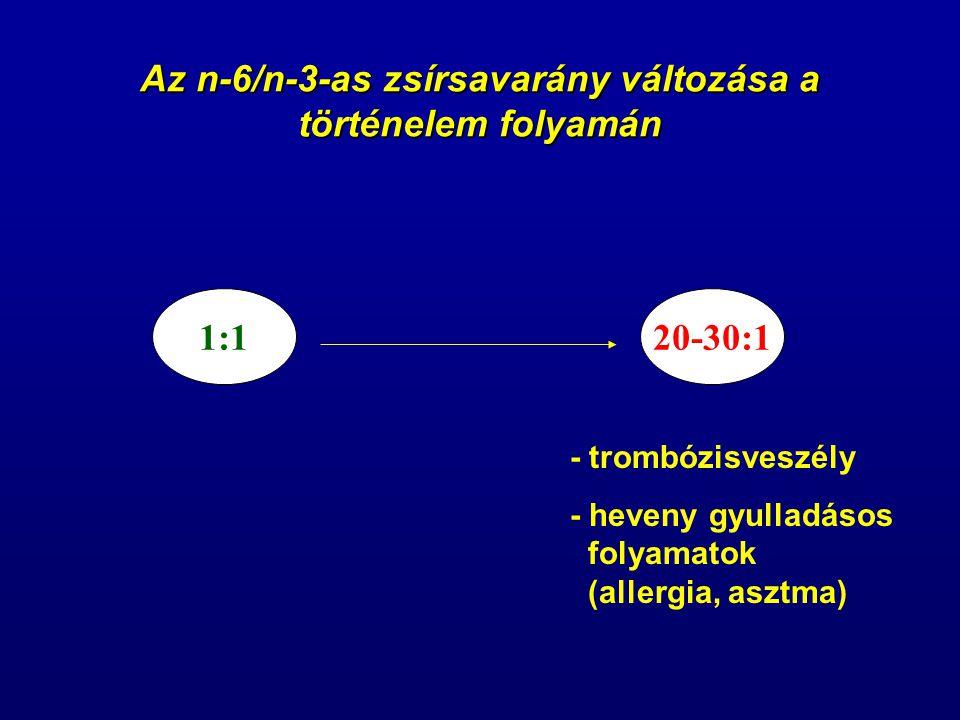 Az n-6/n-3-as zsírsavarány változása a történelem folyamán 1:120-30:1 - trombózisveszély - heveny gyulladásos folyamatok (allergia, asztma)