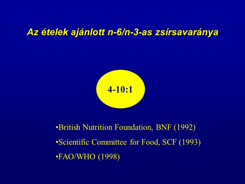 Az ételek ajánlott n-6/n-3-as zsírsavaránya 4-10:1 British Nutrition Foundation, BNF (1992) Scientific Committee for Food, SCF (1993) FAO/WHO (1998)