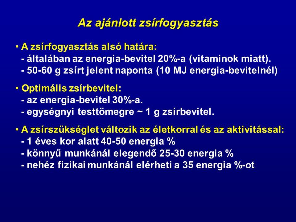 Az ajánlott zsírfogyasztás A zsírfogyasztás alsó határa: - általában az energia-bevitel 20%-a (vitaminok miatt). - 50-60 g zsírt jelent naponta (10 MJ