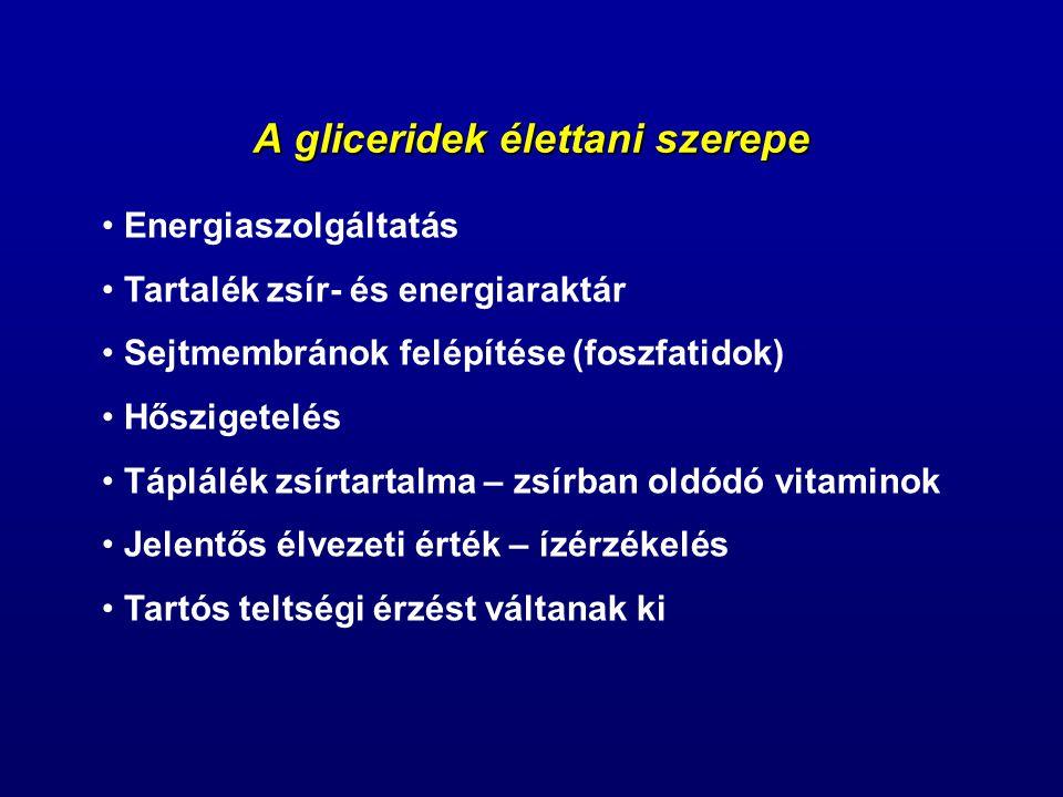 A gliceridek élettani szerepe Energiaszolgáltatás Tartalék zsír- és energiaraktár Sejtmembránok felépítése (foszfatidok) Hőszigetelés Táplálék zsírtar