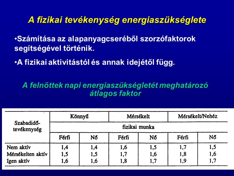 A felnőttek napi energiaszükségletét meghatározó átlagos faktor A fizikai tevékenység energiaszükséglete Számítása az alapanyagcseréből szorzófaktorok