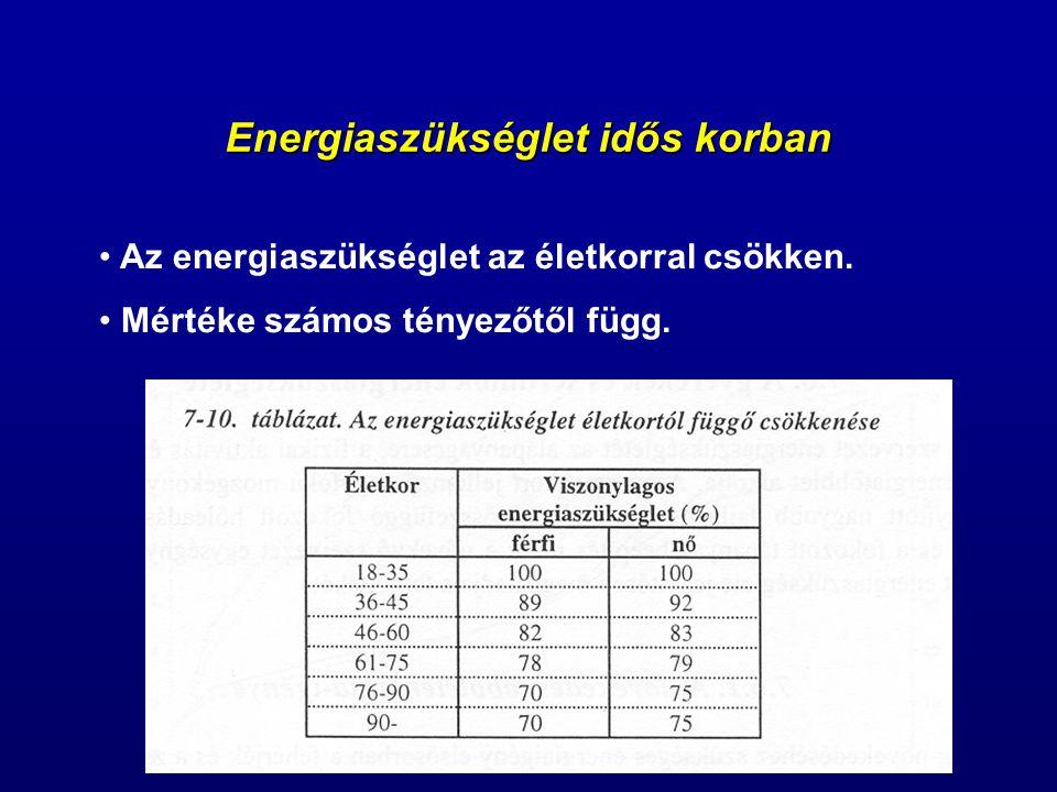 Energiaszükséglet idős korban Az energiaszükséglet az életkorral csökken. Mértéke számos tényezőtől függ.