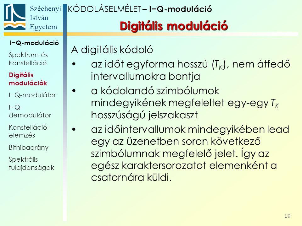 Széchenyi István Egyetem 10 A digitális kódoló az időt egyforma hosszú (T K ), nem átfedő intervallumokra bontja a kódolandó szimbólumok mindegyikének