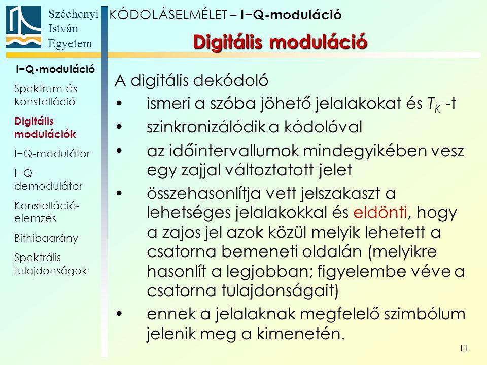 Széchenyi István Egyetem 11 Digitális moduláció A digitális dekódoló ismeri a szóba jöhető jelalakokat és T K -t szinkronizálódik a kódolóval az időin