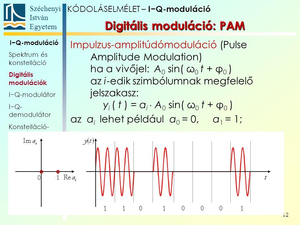 Széchenyi István Egyetem 12 I−Q-moduláció Spektrum és konstelláció Digitális modulációk I−Q-modulátor I−Q- demodulátor Konstelláció- elemzés Bithibaar
