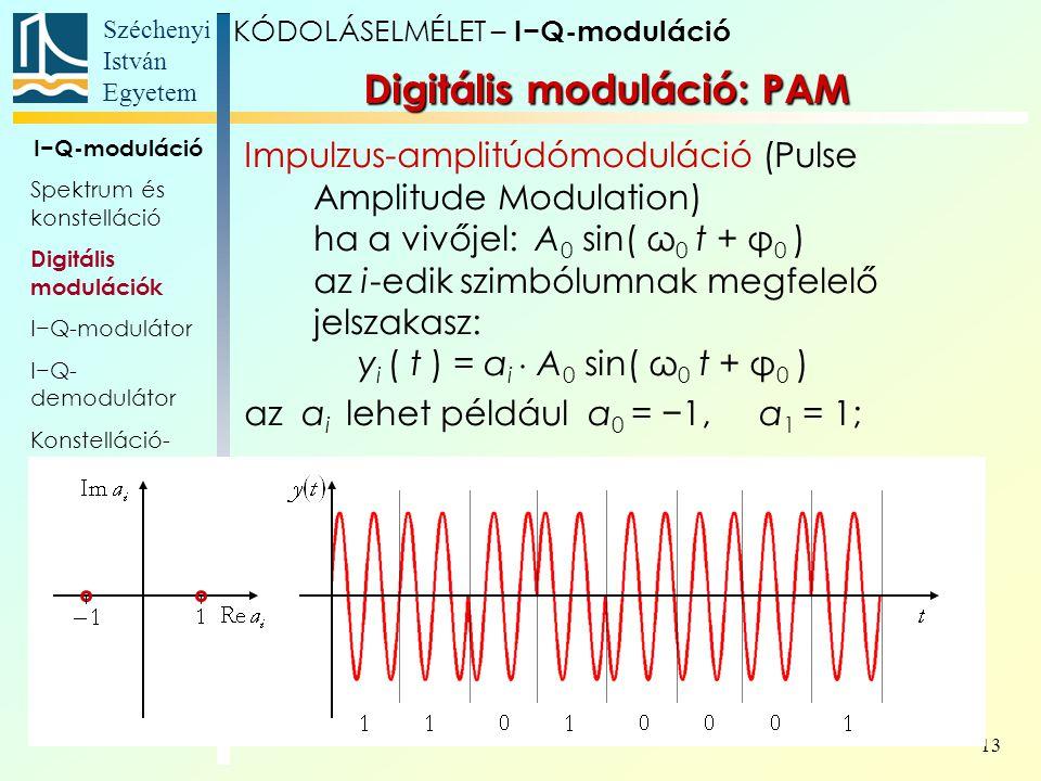 Széchenyi István Egyetem 13 I−Q-moduláció Spektrum és konstelláció Digitális modulációk I−Q-modulátor I−Q- demodulátor Konstelláció- elemzés Bithibaar