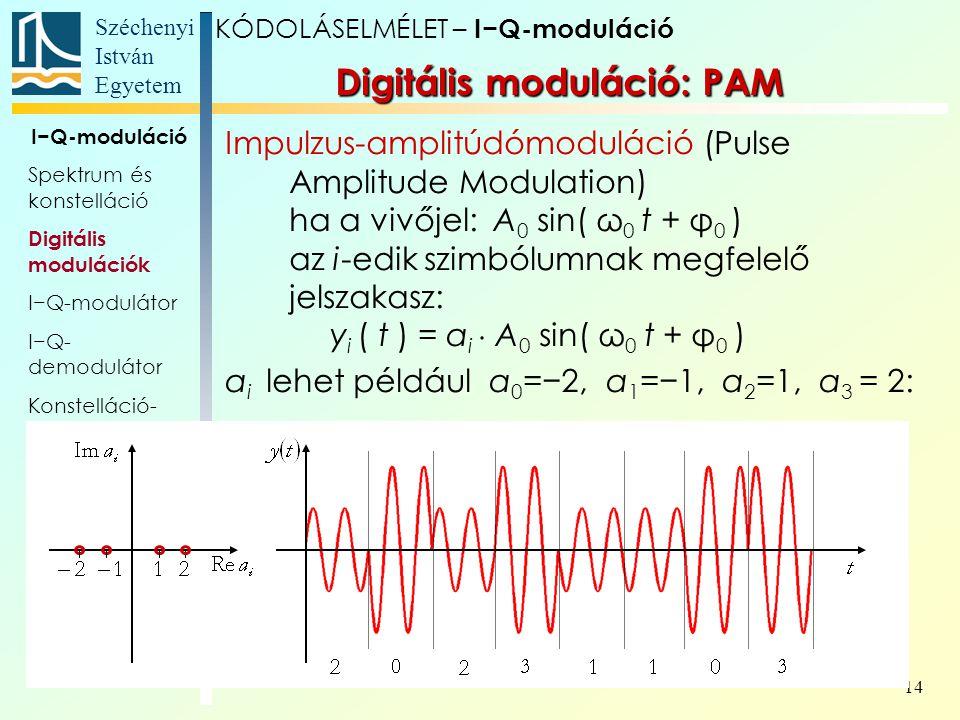 Széchenyi István Egyetem 14 I−Q-moduláció Spektrum és konstelláció Digitális modulációk I−Q-modulátor I−Q- demodulátor Konstelláció- elemzés Bithibaar
