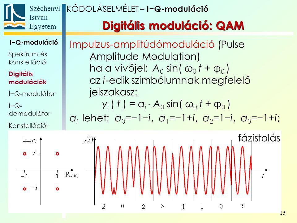 Széchenyi István Egyetem 15 I−Q-moduláció Spektrum és konstelláció Digitális modulációk I−Q-modulátor I−Q- demodulátor Konstelláció- elemzés Bithibaar