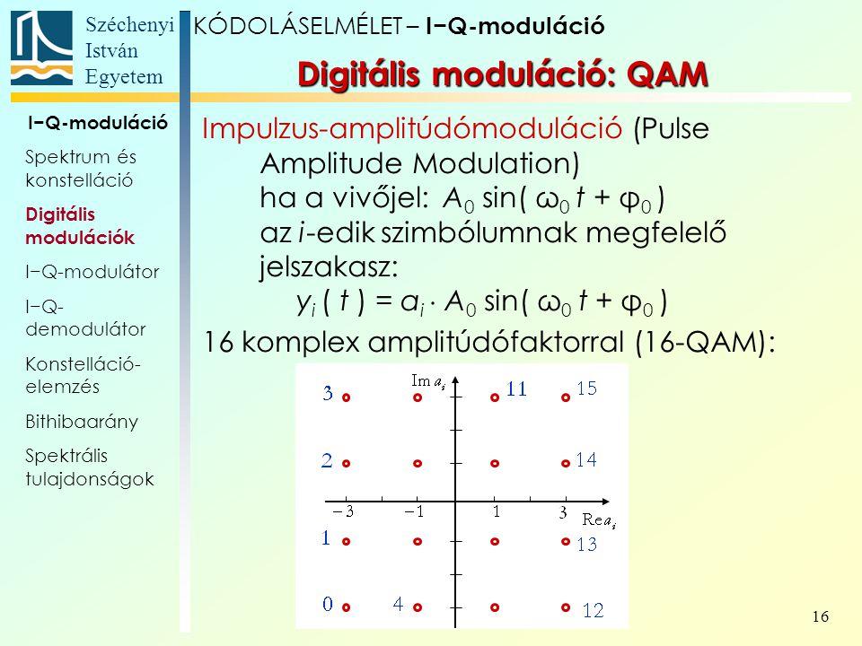Széchenyi István Egyetem 16 I−Q-moduláció Spektrum és konstelláció Digitális modulációk I−Q-modulátor I−Q- demodulátor Konstelláció- elemzés Bithibaar