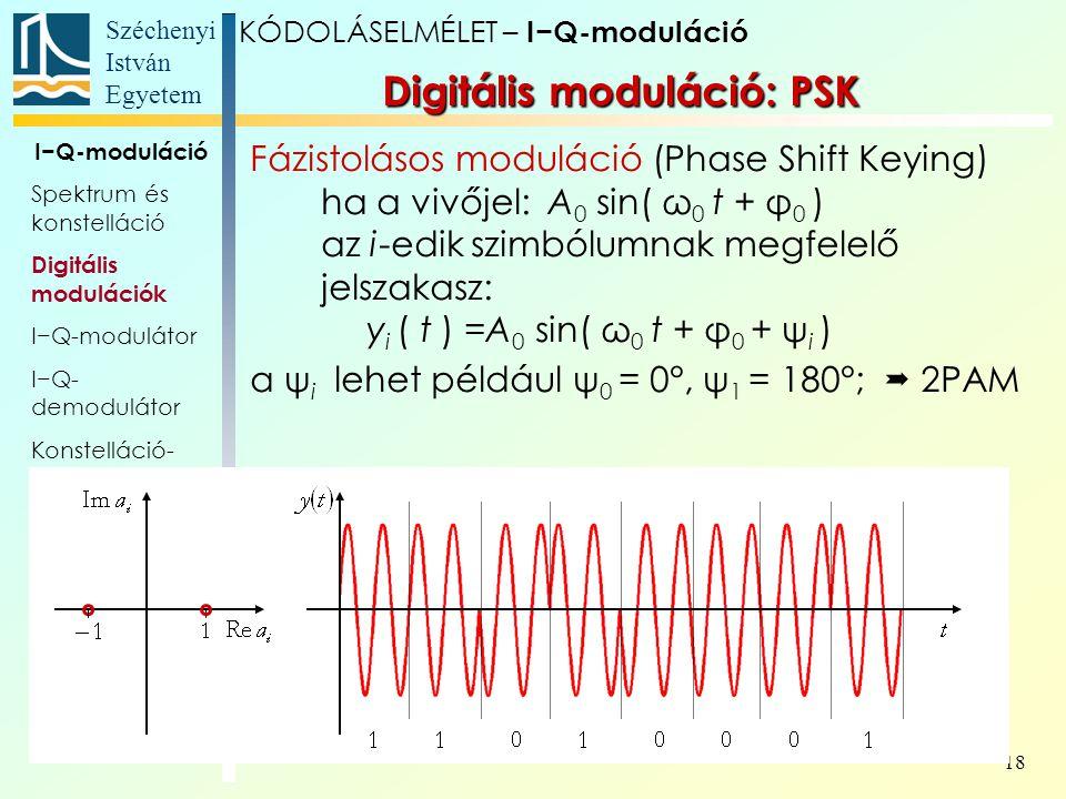 Széchenyi István Egyetem 18 Fázistolásos moduláció (Phase Shift Keying) ha a vivőjel: A 0 sin( ω 0 t + φ 0 ) az i-edik szimbólumnak megfelelő jelszaka