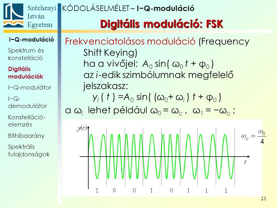 Széchenyi István Egyetem 21 Digitális moduláció: FSK Frekvenciatolásos moduláció (Frequency Shift Keying) ha a vivőjel: A 0 sin( ω 0 t + φ 0 ) az i-ed