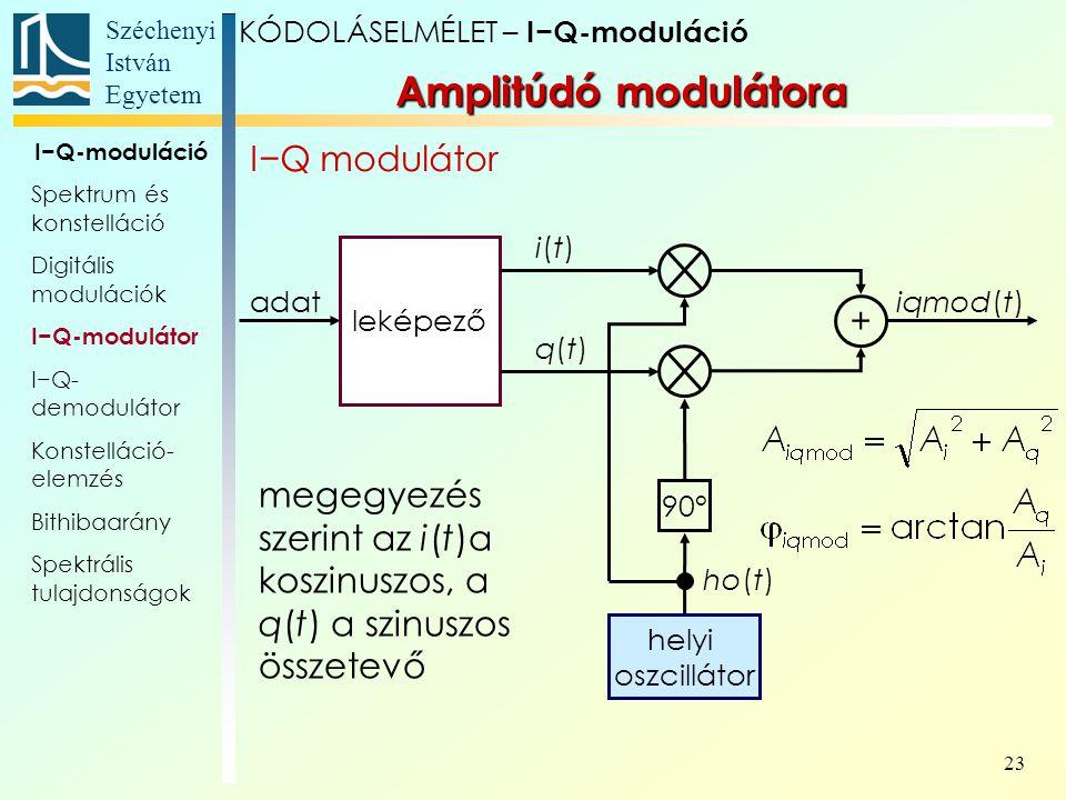 Széchenyi István Egyetem 23 Amplitúdó modulátora I−Q modulátor KÓDOLÁSELMÉLET – I−Q-moduláció I−Q-moduláció Spektrum és konstelláció Digitális modulác