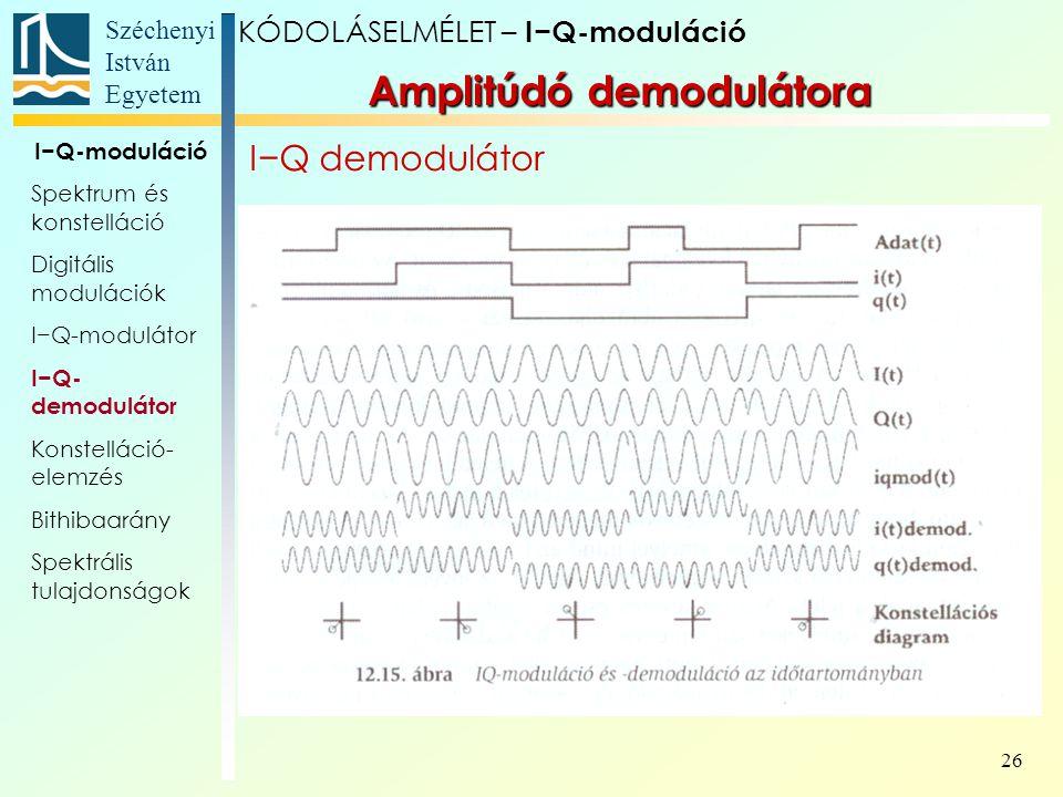 Széchenyi István Egyetem 26 Amplitúdó demodulátora I−Q demodulátor KÓDOLÁSELMÉLET – I−Q-moduláció I−Q-moduláció Spektrum és konstelláció Digitális mod