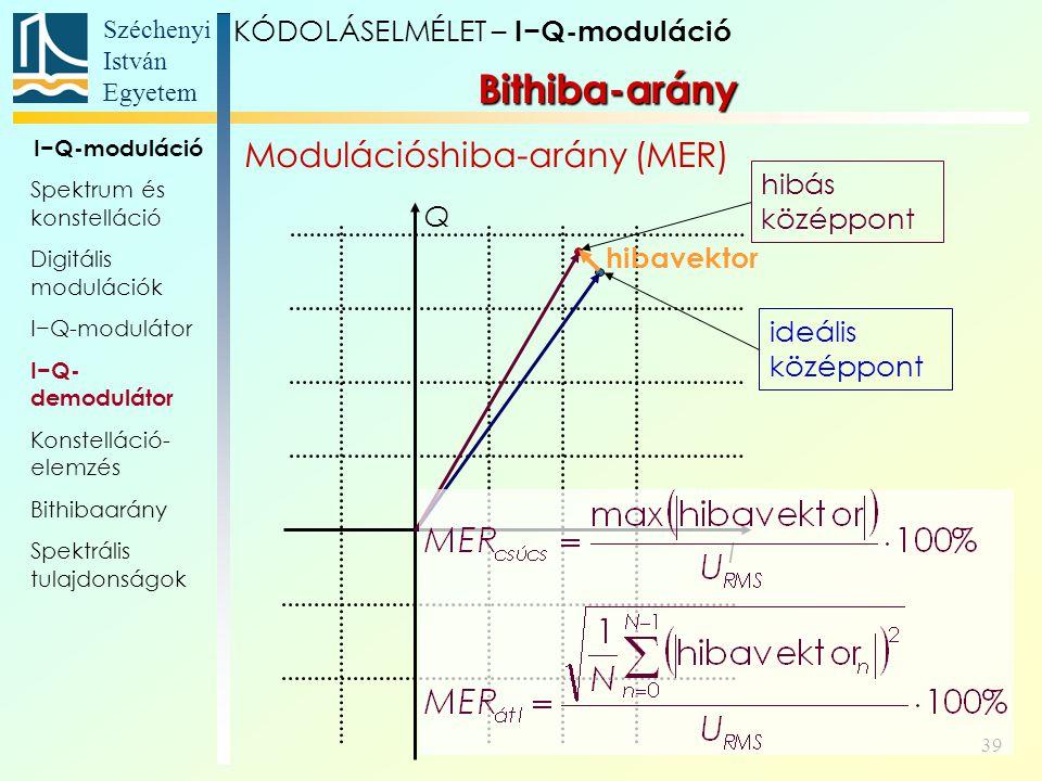 Széchenyi István Egyetem 39 Bithiba-arány Modulációshiba-arány (MER) KÓDOLÁSELMÉLET – I−Q-moduláció I−Q-moduláció Spektrum és konstelláció Digitális m