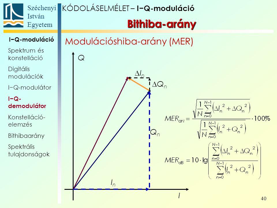 Széchenyi István Egyetem 40 Bithiba-arány Modulációshiba-arány (MER) KÓDOLÁSELMÉLET – I−Q-moduláció I−Q-moduláció Spektrum és konstelláció Digitális m