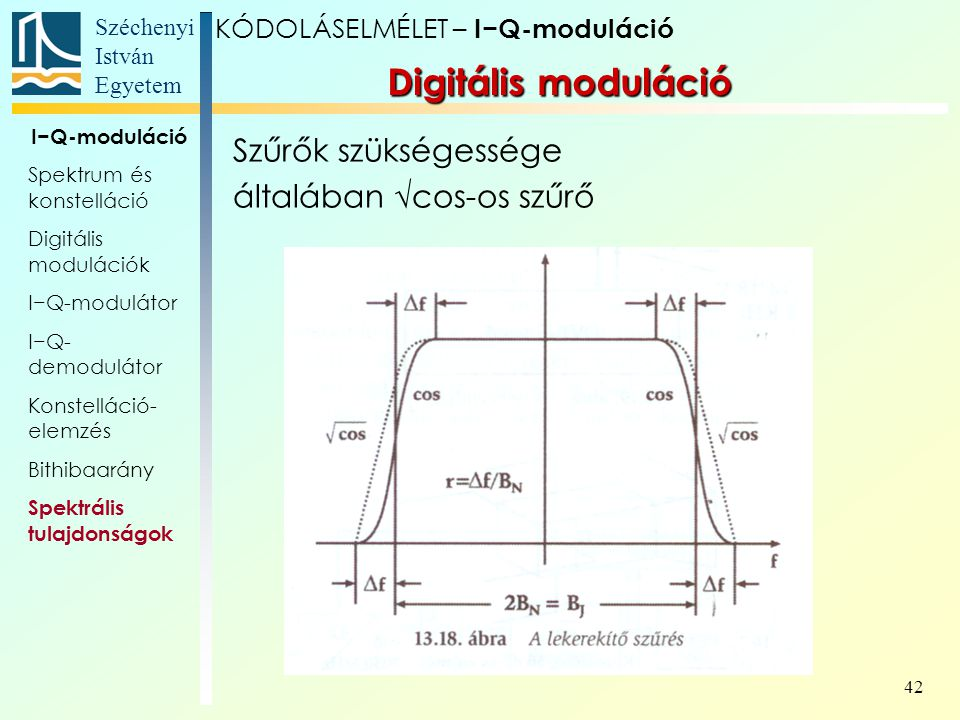 Széchenyi István Egyetem 42 Szűrők szükségessége általában √cos-os szűrő Digitális moduláció KÓDOLÁSELMÉLET – I−Q-moduláció I−Q-moduláció Spektrum és